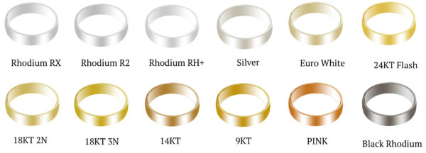 FAQ PLATING Jewelry Manufacturing Production Services